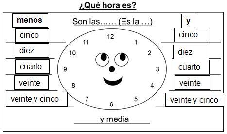 La Leer la Hora en un Reloj Analógico en Intervalos de 15 Minutos ...