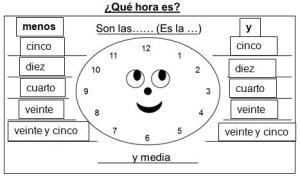 Que hora es