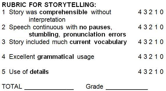 STORYTELLING RUBRIC