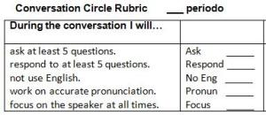 CONVERSATION RUBRIC