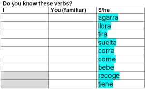 Do you know these verbs 2
