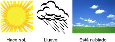 hace sol llueve esta nublado
