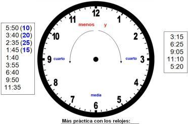 Que hora es Practicamos