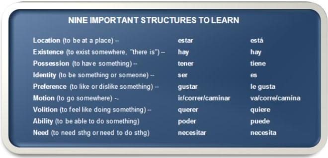 9 important structures to learn