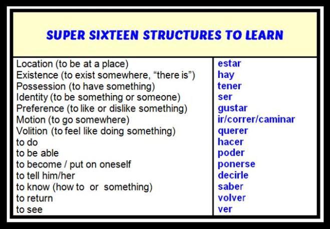 SUPER 16 VERBS TO LEARN