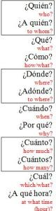 questions-words-list-2
