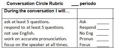 conversation-rubric