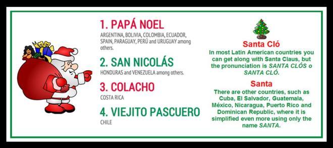santa-in-spanish-speaking-countries