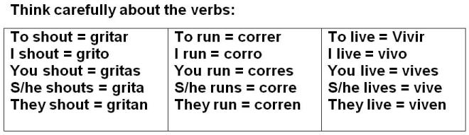 verbs-for-story