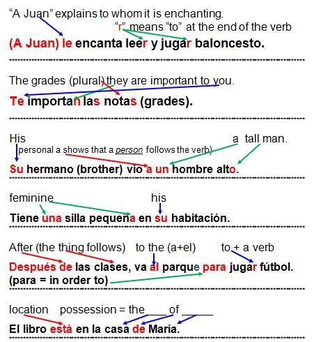 Editing explanations